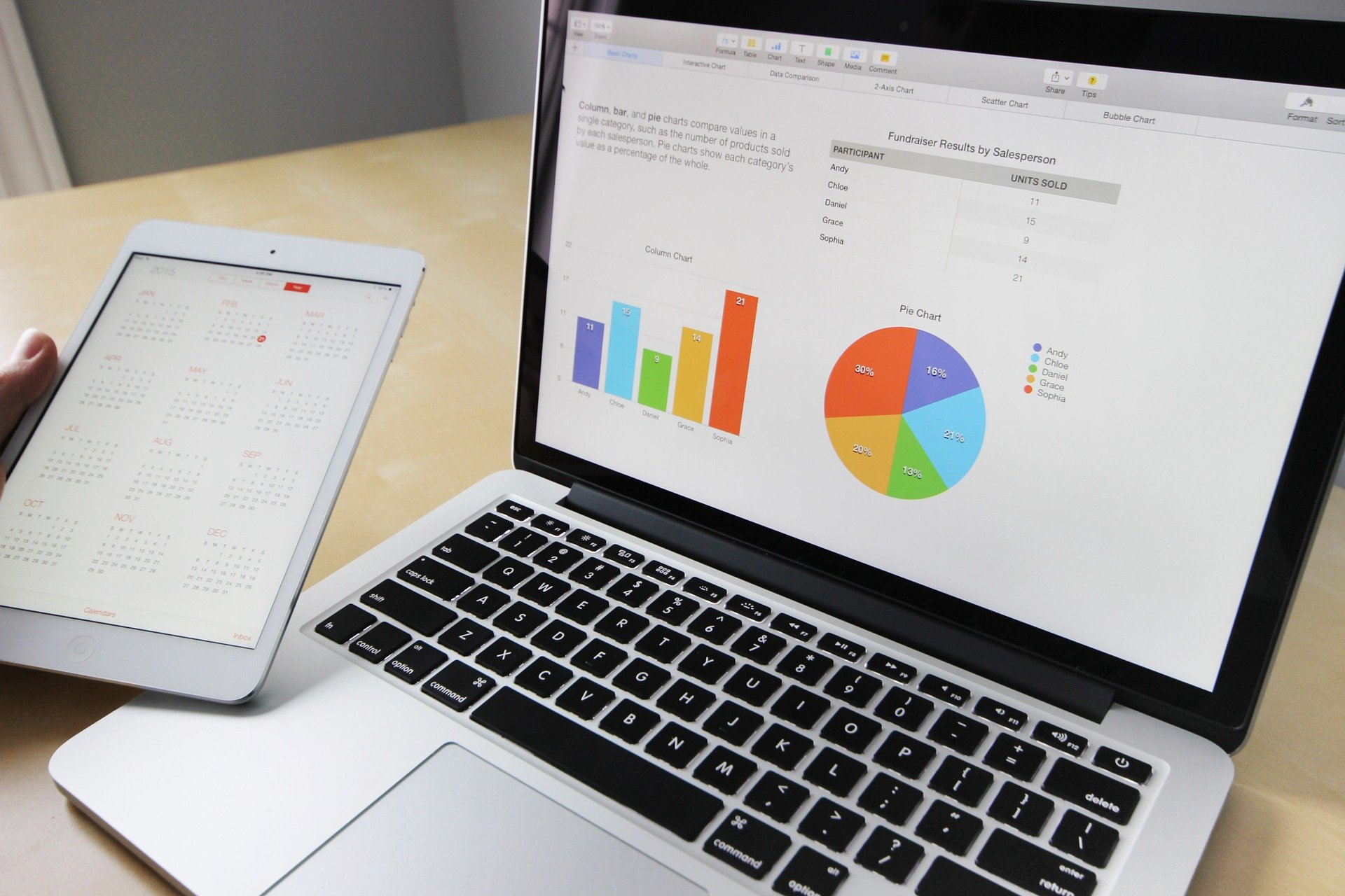 start collecting data for your online business