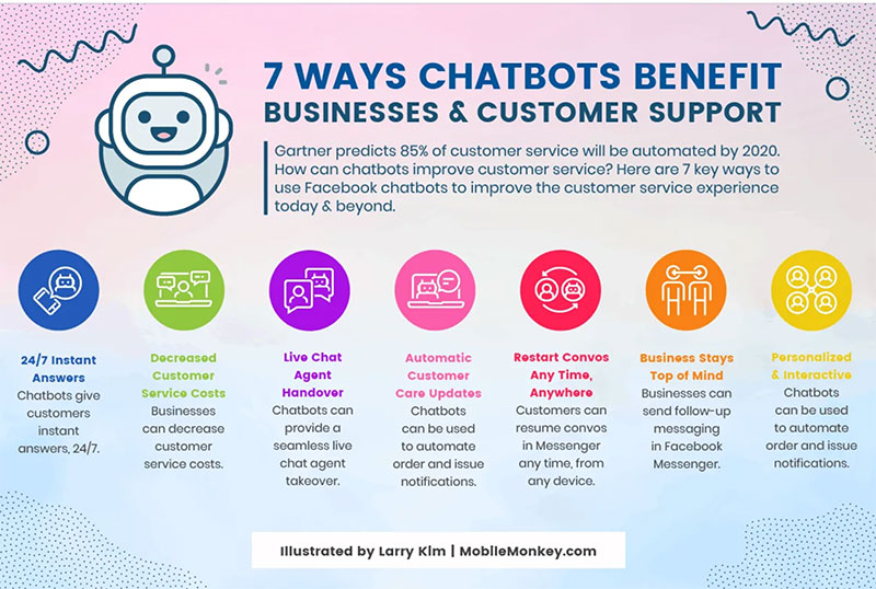 the benefits of chatbots