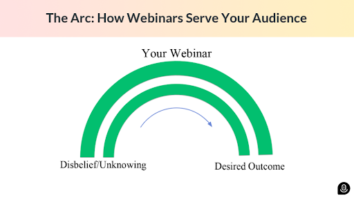 How webinars can serve your audience