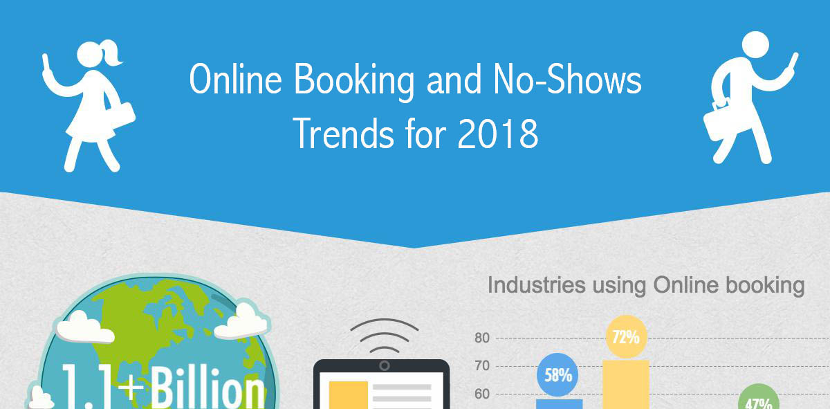 Infographic: Appointment scheduling trends in 2018