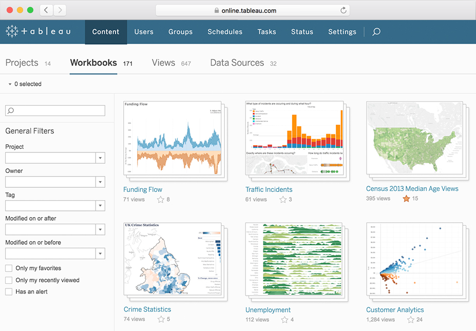 marketing reporting tools Tableau
