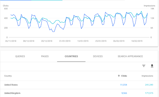 best seo tools google search console
