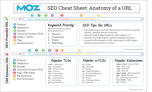 onsite seo tips and offsite seo tips cheat sheet